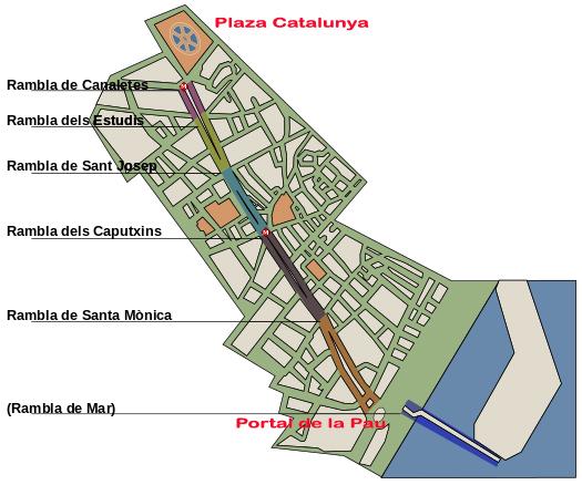 525px-Spain.Barcelona.Les.Rambles.svg